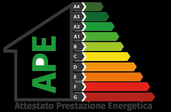 Attestato Prestazione Energetica Online